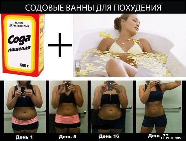 как можно похудеть с помощью соды обзор