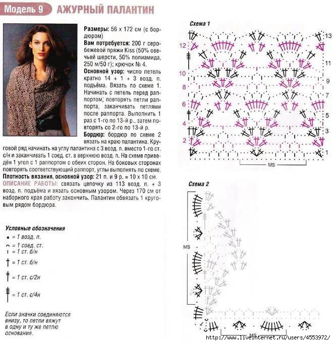 ноябре шарфы вязаные крючком схемы и описание фото використовували