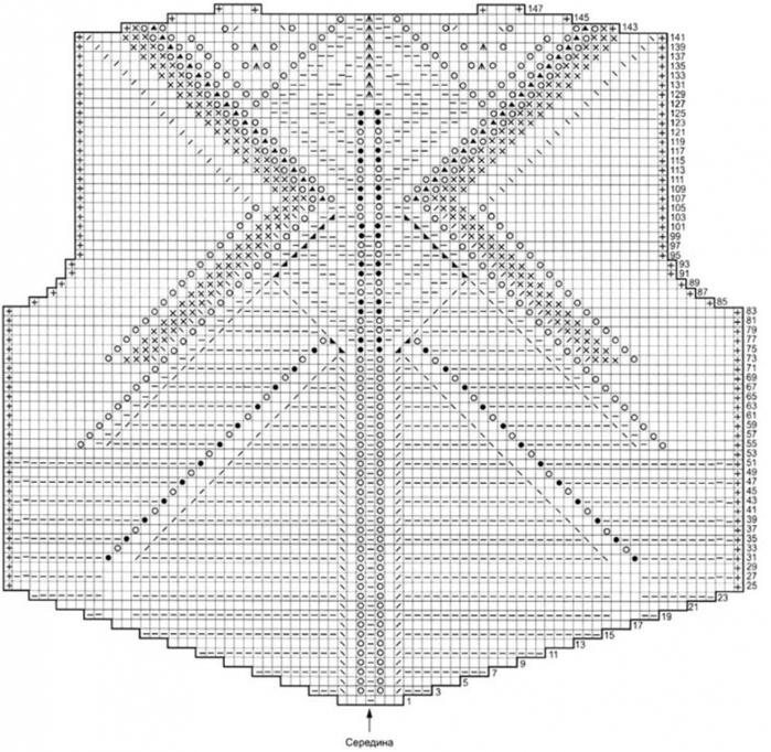 вязание ажурной v горловины спицами