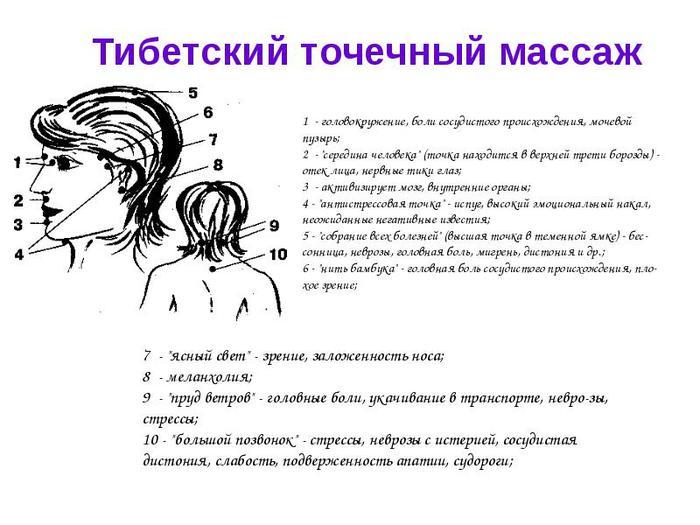 Аппараты при стрессе при импотенции