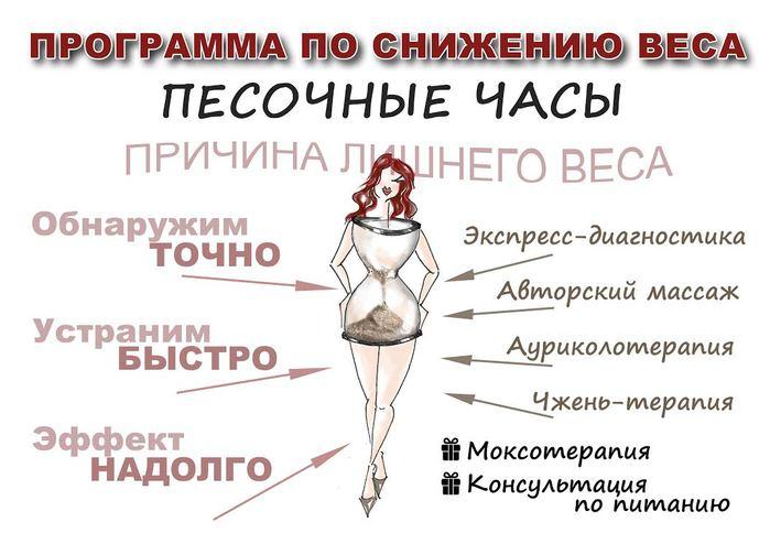 Как Быстро Похудеть По Типу Фигуры. Типы женских фигур и похудение