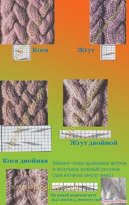 схема вязания джемпера сверху реглан ажур спицами