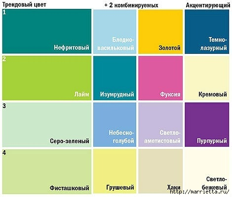 Цветовая гамма цветов в интерьере