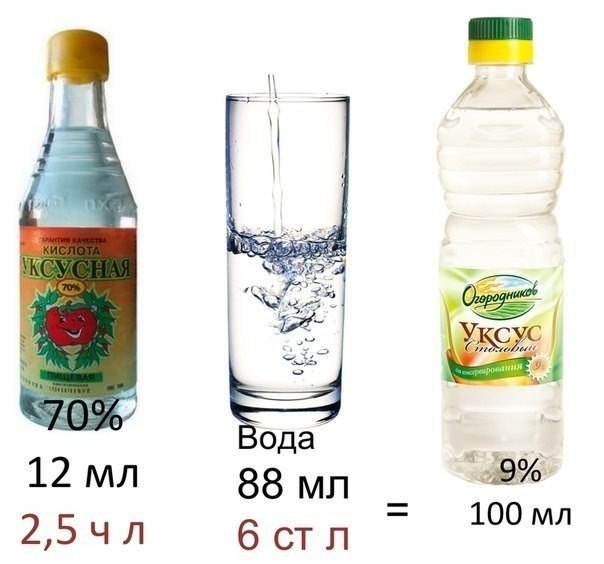 уксусная кислота 10