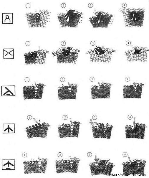 условные обозначения при вязании спицами Kuzzylien