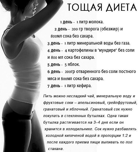 Эффективная диета результат