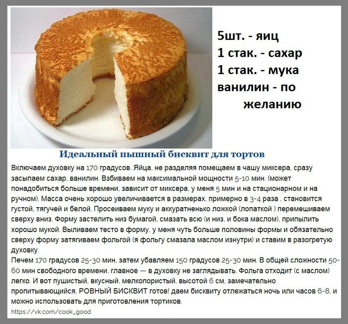 панелях рецепт простого бисквитного торта с фото тяжелым