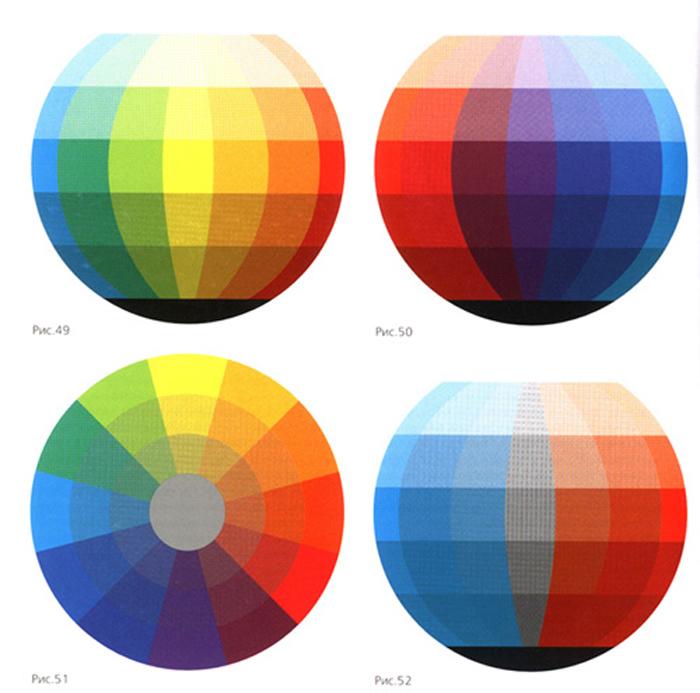 Ахроматические и хроматические цвета | fotoadvice.ru | 693x700