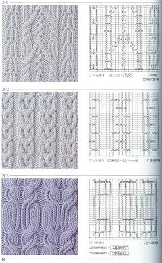 вязание модели бесплатно. коса спицами схема. араны, вязание спицами...