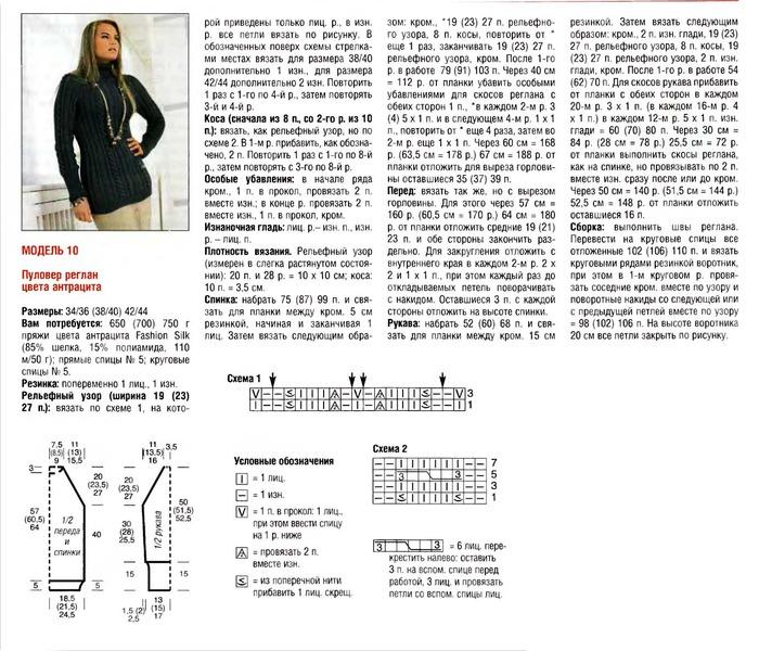 Схемы вязания свитеров рукав реглан
