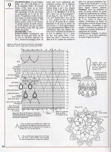 Схема: вязаные крючком шарики на елку.
