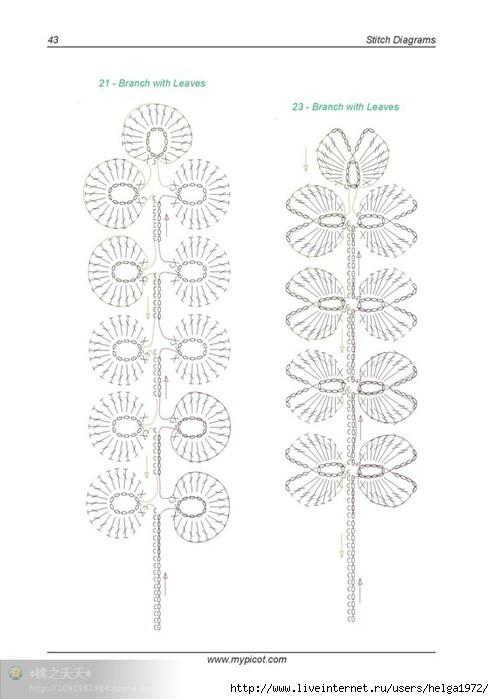 Теги: листочки цветочки вязание вязание крючком вязаные листья элементы .
