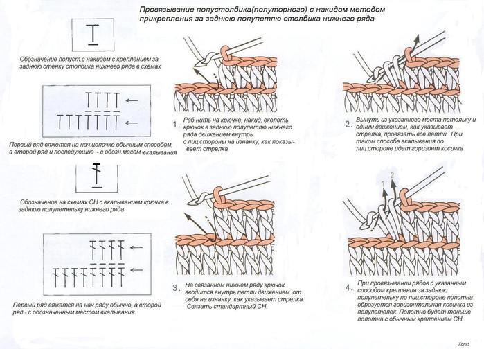 В основном мастерицы применяют схемы для вязания крючком и спицами...