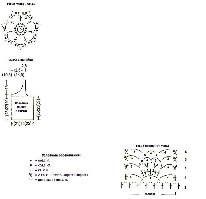 Описание: схема вязания розочки крючком.