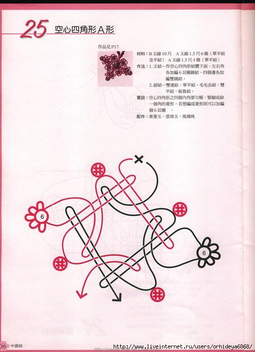 свой цитатник или сообщество!  Плетение украшений.  Китайская книга.