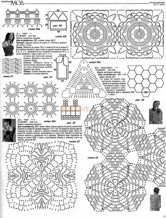 Описание и схемы к моделям 48-50.