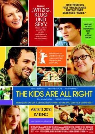 Бурный Секс С Джулианной Мур – Детки В Порядке (2010)