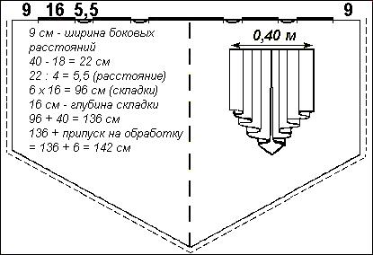 Large Plastic Curtain Rings