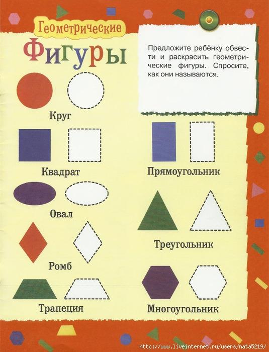 Картинки как называются геометрические фигуры