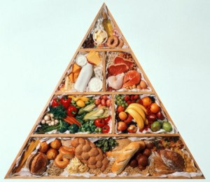 food-pyramid-300x259 (300x259, 24Kb)