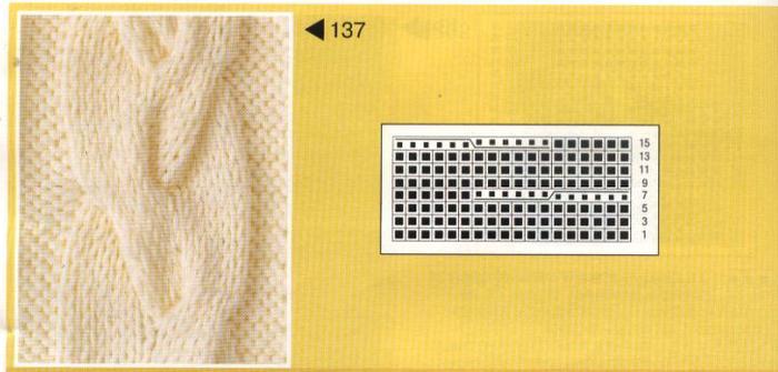 Узоры с косичками для вязание спицами и схемы.