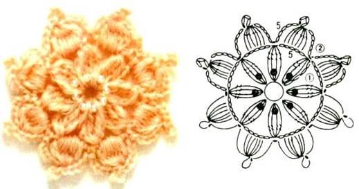 Вязаные цветы крючком схемы для начинающих вязание цветов с.