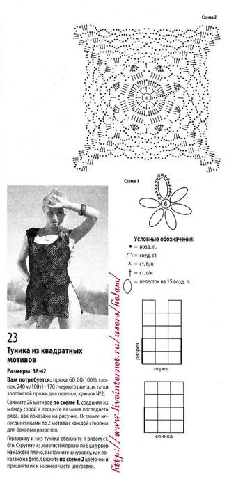 Простые схемы и модели вязания крючком.