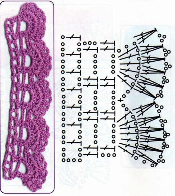 обвязка шарфа крючком фото схемы и описание всегда