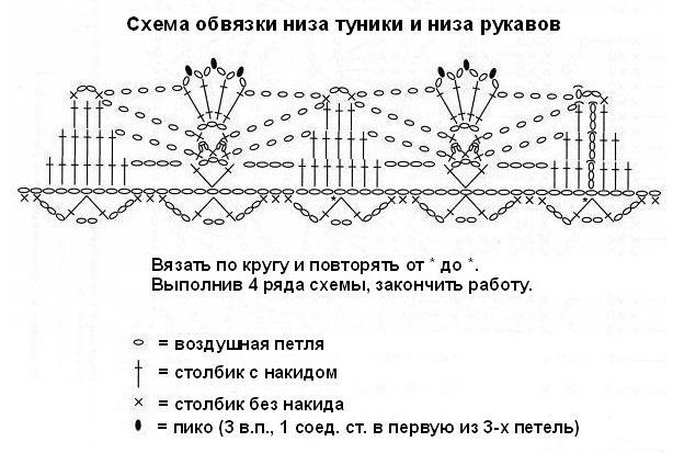 Re: Вязание крючком: летние ажурные туники со схемами.