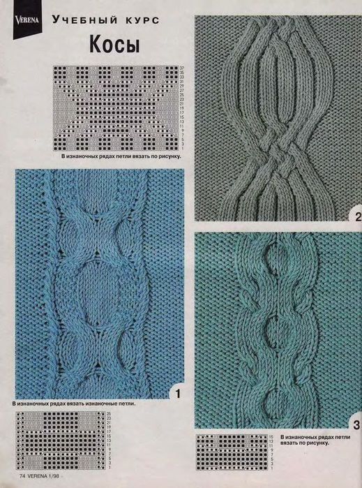 вязание спицами схемы для кос.