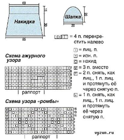 Зимние вязанные шапки описание схемы.