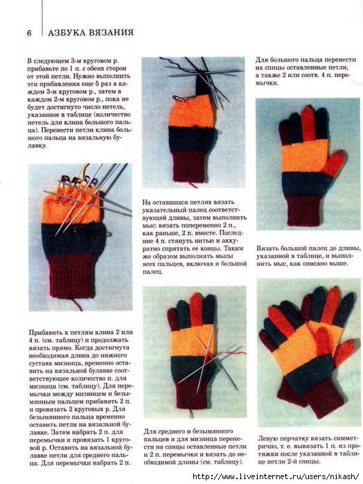 схема мужского свитера спицами.