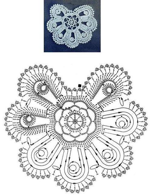 Схема цветок ирландское кружево
