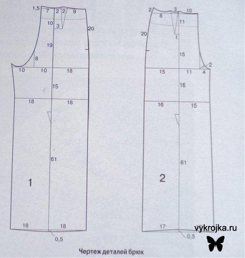 Выкройка облегающих штанов-леггинсов.  Далее по построенной по...