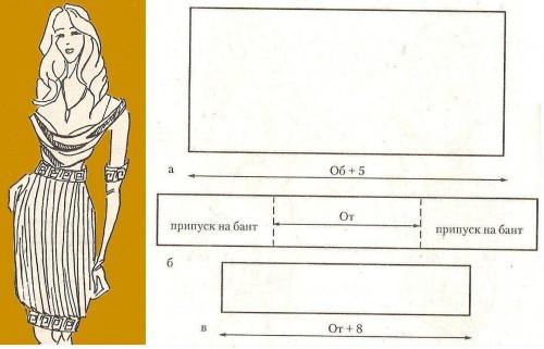 Выкройка юбки тюльпан теория / Хенд мейд / Алимеро.