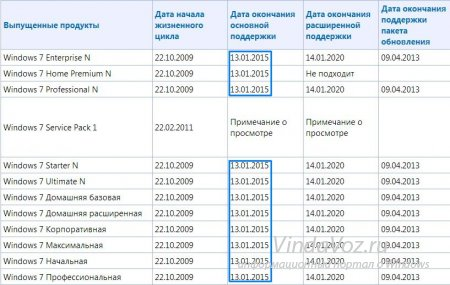 1421222241_podderzhka_windows_7 (450x285, 36Kb)