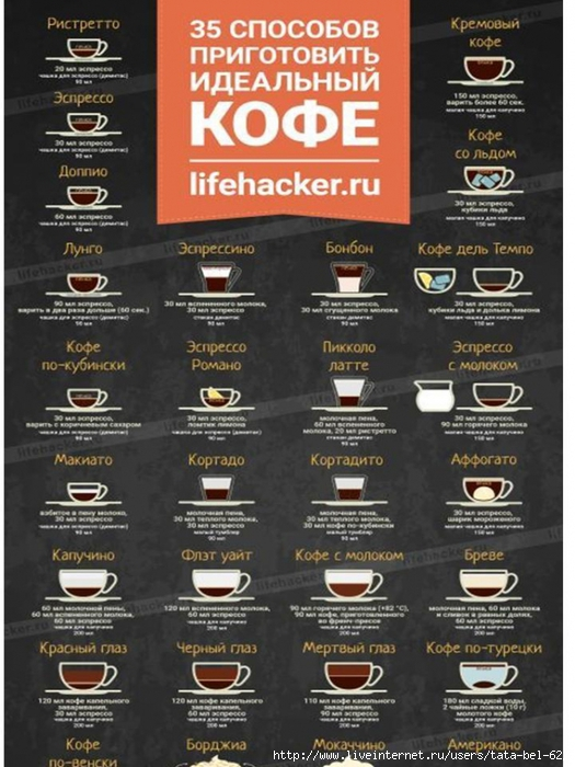 кабацких виды кофе и способы приготовления картинки фототоваров владивостоке