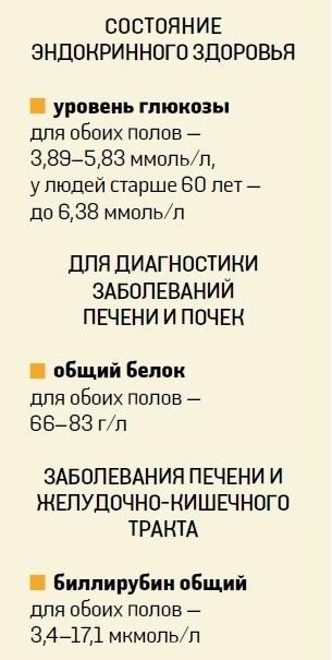 4391866_rasshifrovka_analizov_1 (305x605, 60Kb)