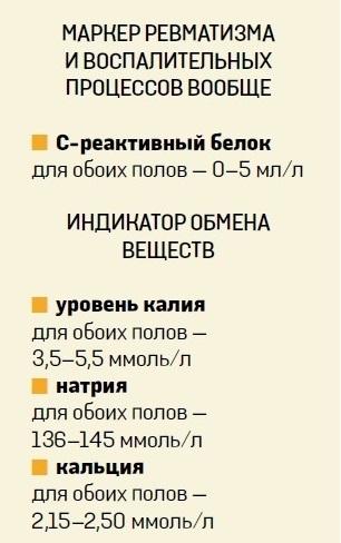 4391866_rasshifrovka_analizov_15 (306x488, 50Kb)
