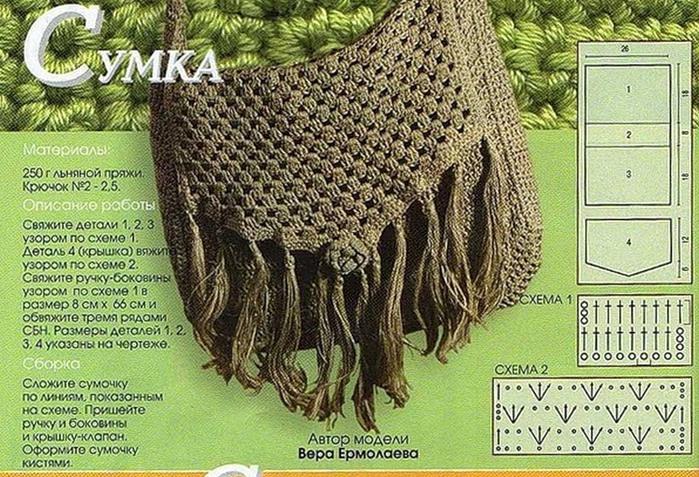 Вязание косметички схемы бесплатно.