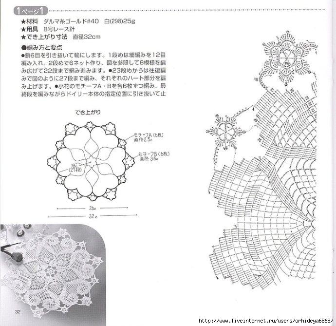 Вязание крючком салфетки схемы и модели.