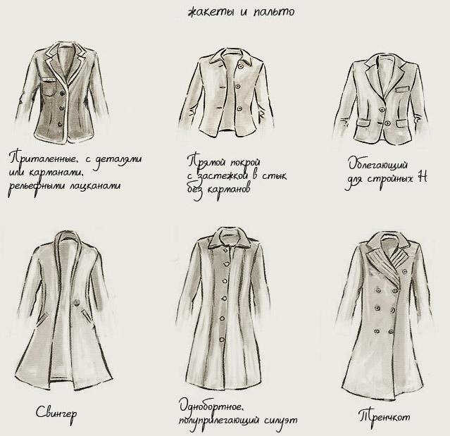 Покрой одежды Жакеты: приталенные, с деталями или карманами, рельефными...