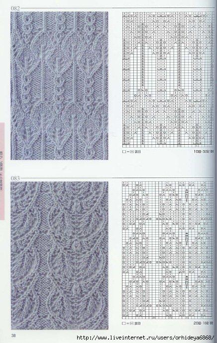схемы и модели вязание спицами араны.