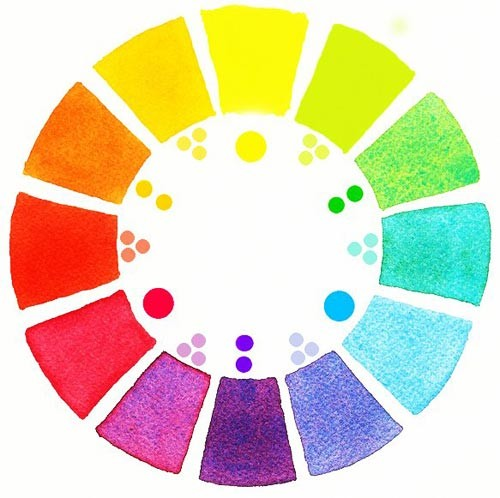 drawing,color,colorwheel,data,visualization,diagram,watercolor-43801a08dc2094d8f7649fdae679bbf8_h (500x498, 49Kb)