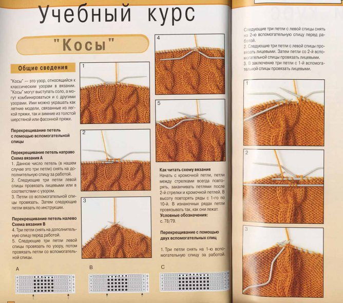 изделия из махера спицами - Выкройки одежды для детей и взрослых.