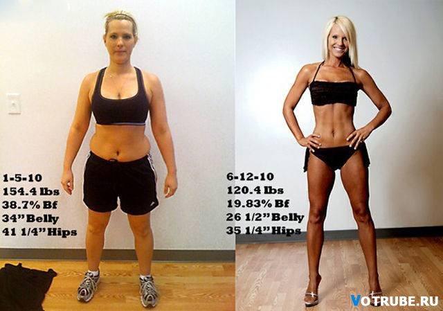 Люди, которые смогли избавиться от лишнего веса | екабу. Ру.
