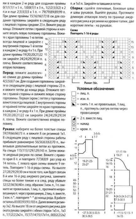 Описание: Платье спицами - схема вязания Схемы.