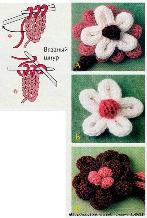 Вязание спицами доступно ... сетку сменяют цветы.