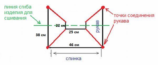 vykroyka_bolero_travka (601x250, 18Kb)