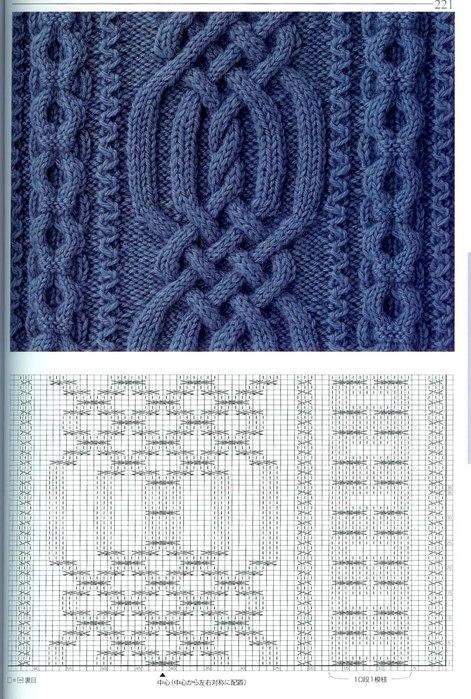 Араны спицами. Схемы вязания с использованием аранов 95